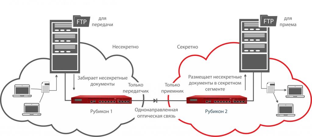 Схема_ОШ.png